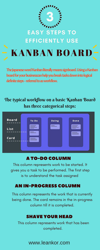 kanban board online' in Managments/HR | Scoop it