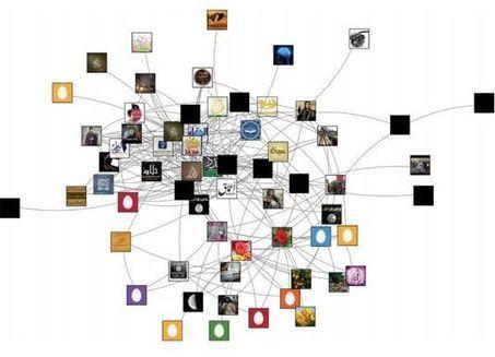 Comment les sympathisants de l'EI utilisent-ils Twitter ? | twitter : quels usages ? | Scoop.it