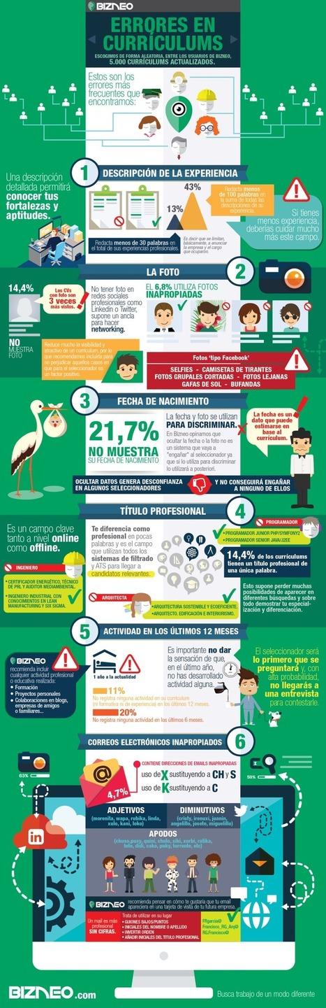 Errores más frecuentes en los Curriculum Vitae #infografia #infographic #empleo   (PQS) Para que sepan   Scoop.it