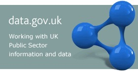 The National Archives Labs » Blog Archive » Valuation Office map finder | British Genealogy | Scoop.it