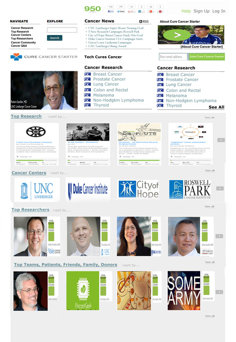 New Cure Cancer Starter Homepage First Look   Personal Branding Using Scoopit   Scoop.it