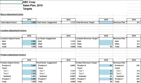 Recruitment Plan Template Excel from img.scoop.it