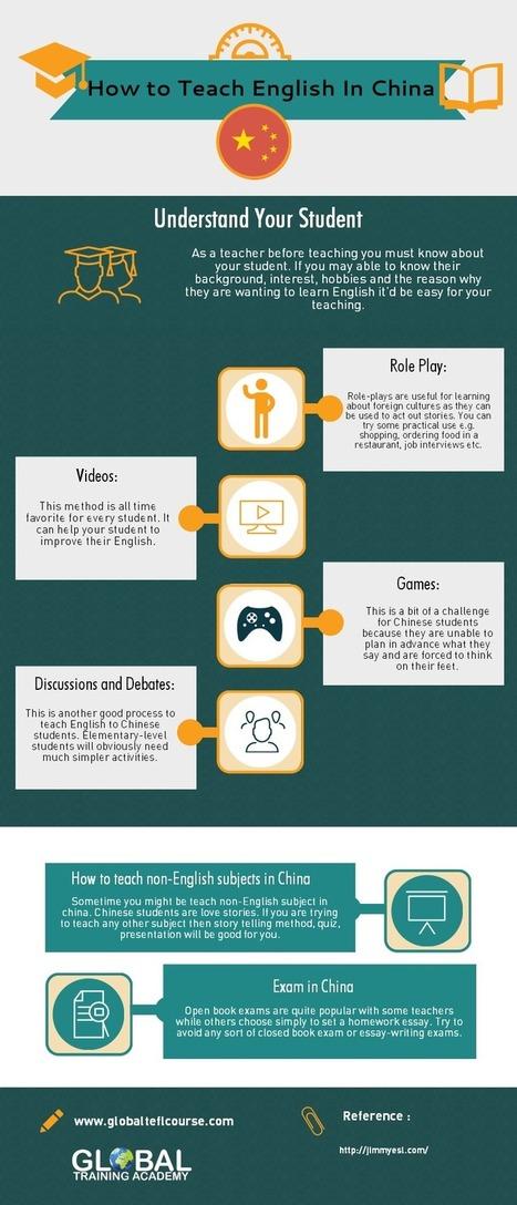 understanding your teaching role