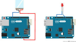 Tutorial Arduino / Xively « Marco Pucci | Arduino - Ethernet | Scoop.it