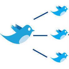 Les contenus les plus partagés sur Twitter ne sont pas les plus lus | twitter : quels usages ? | Scoop.it