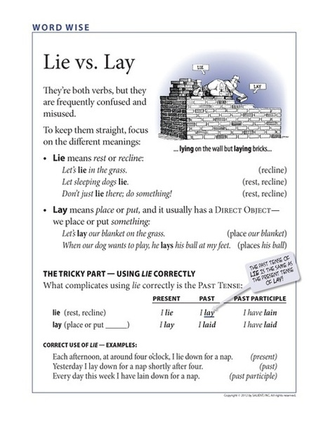 lying lie and simple questions essay
