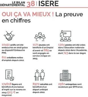 J'ai testé le site internet de campagne électorale de François Hollande | Brèves de scoop | Scoop.it
