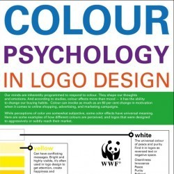 Color Psychology in Logo Design | Visual.ly | Visual Intelligence | Scoop.it
