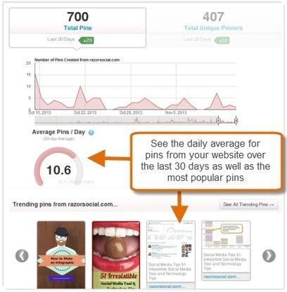 [EN] Boite à outils : 8 outils pour Pinterest   Médias sociaux : actualités et pépites du web   Scoop.it