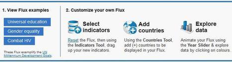Seven Tools for Creating Data Visualizations | Social Media Classroom | Scoop.it