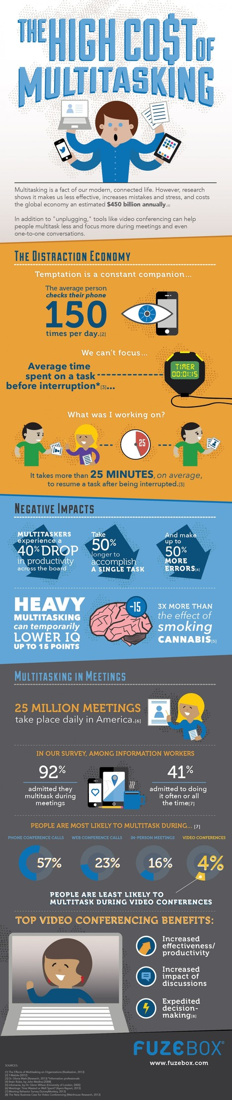 The High Cost of Multitasking - Infographic | online supervision of research | Scoop.it