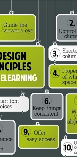 The 10 eLearning Design Principles Infographic | Sink or Swim....digital learning | Scoop.it