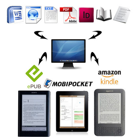 eBook Conversion Services: The Official List from Amazon.com | eBook Publishing World | Scoop.it