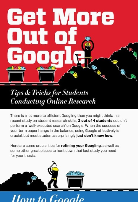 Infographic: Get More Out Of Google | Technology | Scoop.it