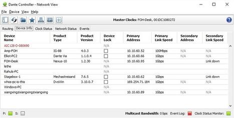 Dante- Audio Over IP | Scoop it