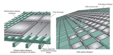 Comment ça Marche La Couverture Solair