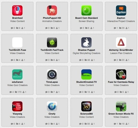 Two Great Resources for Flipped Classrooms | EduTech | Scoop.it