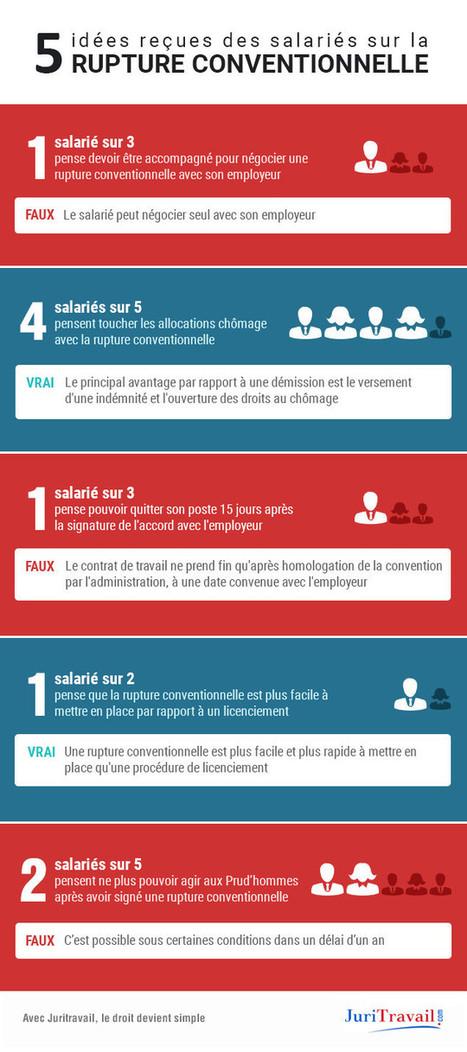 4486f100d0e Contrat de travail  in Droit et Grands Enjeux du Monde Contemporain ...