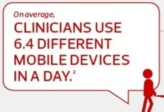 Clinicians Use 6.4 Different Mobile Devices Daily On Average | Doctor Data | Scoop.it