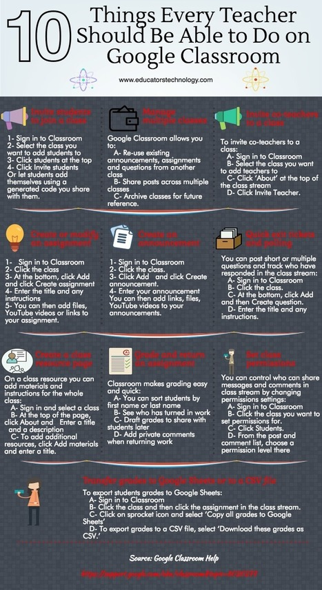 10 Basic Google Classroom Tasks Every Teacher Should Be Able to Do | Universidad 3.0 | Scoop.it