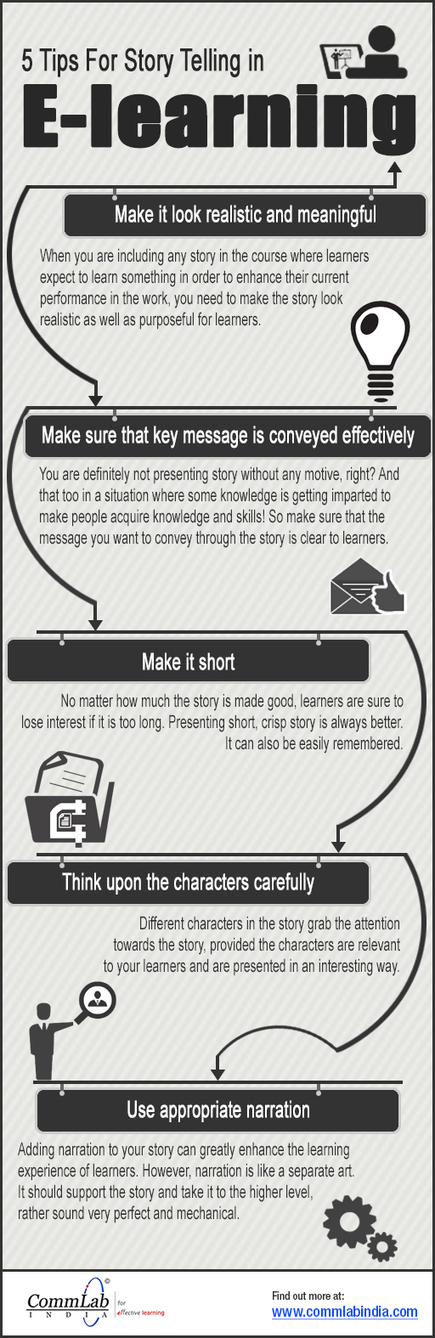 5 Tips for Storytelling in E-learning – An Infographic | ValterGouveia.com - News | Scoop.it