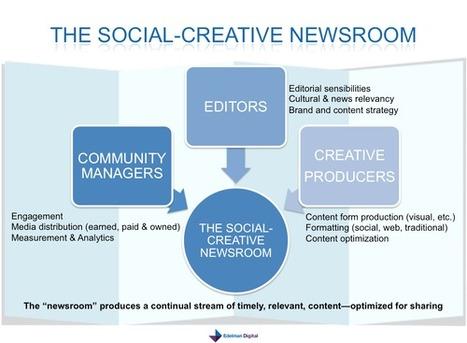 Logic+Emotion: Brands Will Become Media: Here's How | Understanding New Media | Scoop.it