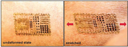 Electronic skin - a primer | technology | Scoop.it