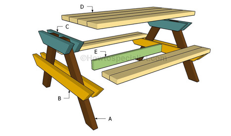 How to build a kids picnic table | HowToSpecialist - How to Build, Step by Step DIY Plans | Gardening Galore | Scoop.it