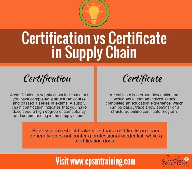 a certification The most highly-recognized pet-sitter certification: earn your cpps-certified professional pet sitter® designation psi offers the industry's only knowledge-assessed exam for professional pet sitters and dog walkers.