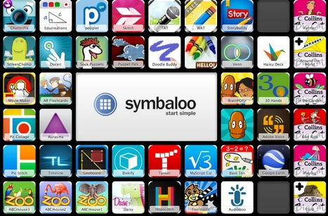 40+ Great Free iPad Apps for Elementary ~ Educational Technology and Mobile Learning | IPads in school education | Scoop.it