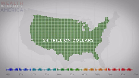 The extent of U.S. wealth inequality | GTAV AC:G Y10 - Geographies of human wellbeing | Scoop.it