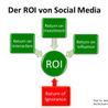 Social Marketing & Business