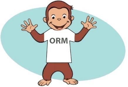 Automotive ORM   Dealership Online Reviews   Automotive E-Commerce   Scoop.it