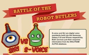 Clash of the virtual assistants infographic: S-Voice vs Siri | Mobile Technolgy | Scoop.it