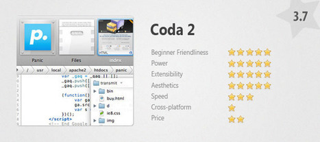 Battle of the Tools: Which is the Best Code Editor?   Tutorialzine   Learning Web Design   Scoop.it