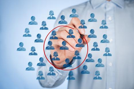 Best CRM Software 2016 | New Customer & Employee Management | Scoop.it