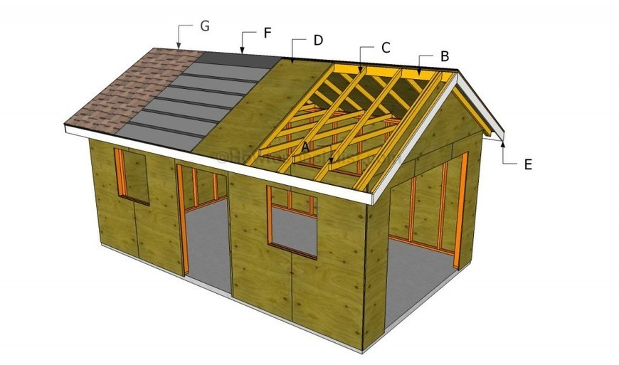 How To Build A Garage Roof Howtospecialist