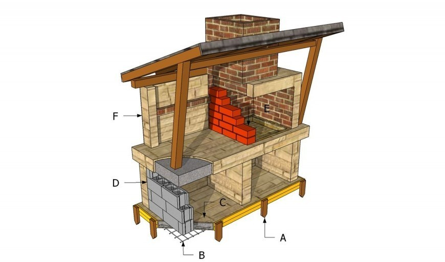 Bbq pit plans | HowToSpecialist - How to Build,...