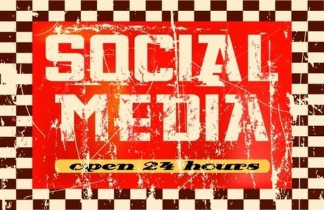 10 Social Media Problems and Possible Solutions   PR PROBS   Scoop.it
