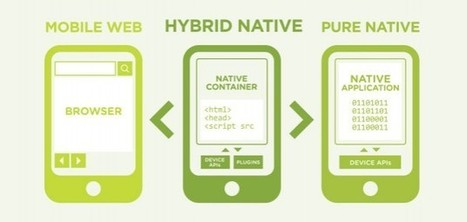 3 reasons why hybrid mobile apps are the best - Tech in Asia | Web mobile applications | Scoop.it