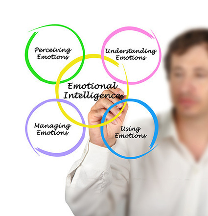 the importance of emotional intelligence to being a successful leader