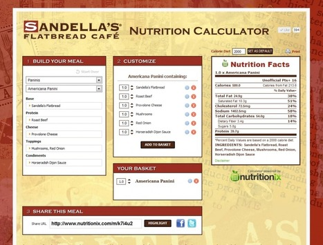 Good Nutrition Data: No Longer Hard To Find?  Nutritionix | Restaurant Tips | Scoop.it