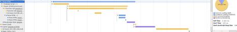 Faster AngularJS Rendering (AngularJS and ReactJS)   AngularJS   Scoop.it