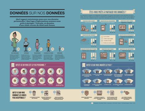 infographie-collecte-de-donnes.png (2000x1526 pixels) | transition digitale : RSE, community manager, collaboration | Scoop.it