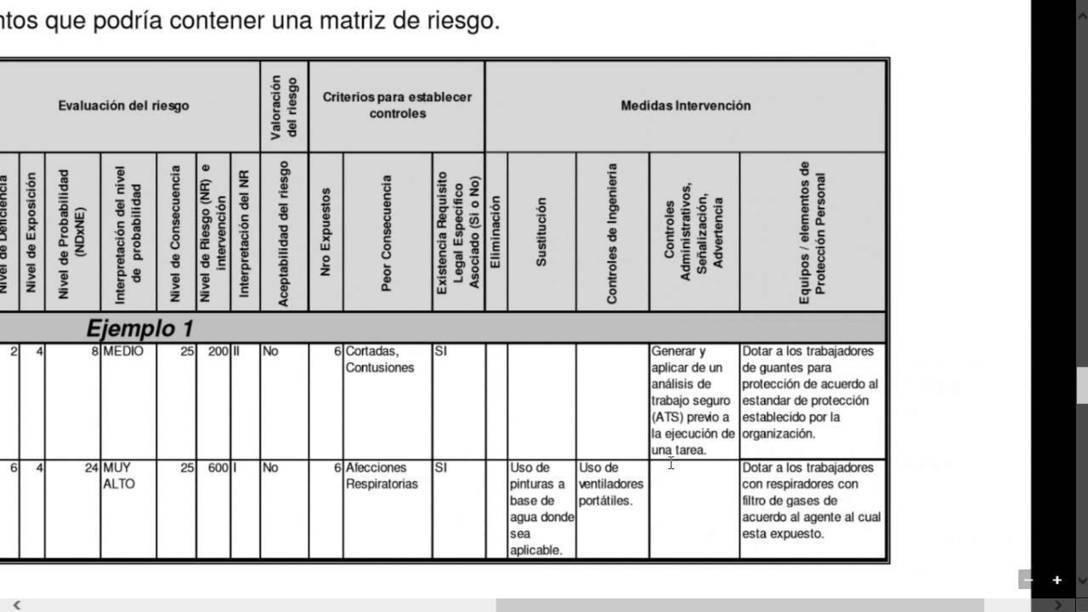 Gtc 45 matriz de riesgos 4 salud ocupacional for Oficina administrativa definicion