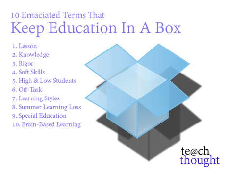 10 Emaciated Terms That Keep Education In A Box   Rethinking Public Education   Scoop.it