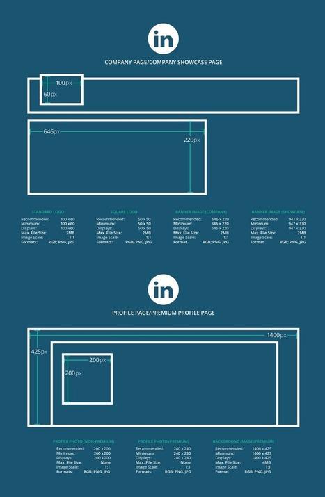 World Of Social Media | World Of Social Media By Justin Matthew | Scoop.it