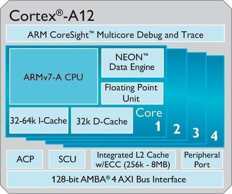 ARM Announces Cortex-A12 processor, Mali-T622 GPU and Mali-V500 VPU | Embedded Systems News | Scoop.it