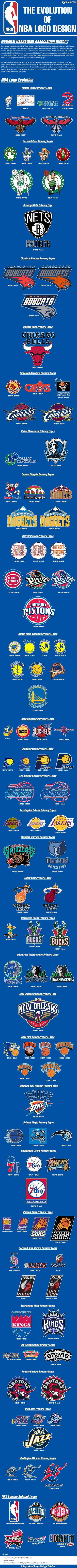 La evolución de los logos en la NBA #infografia #infographic #design #marketing | Seo, Social Media Marketing | Scoop.it