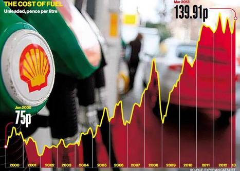 Oil giants BP + Shell targeted by European Commission in probe into suspected market manipulation | News in english | Scoop.it